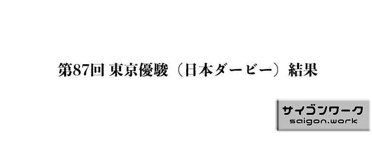 第87回 東京優駿(日本ダービー)結果