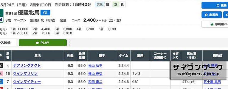 第81回 優駿牝馬(オークス)結果